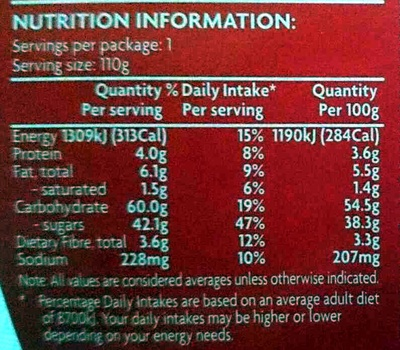 Mini Christmas Pudding - Nutrition facts