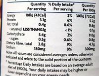 Cannelli Beans - Nutrition facts - en