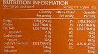 Peach in mango flavoured jelly - Nutrition facts - en