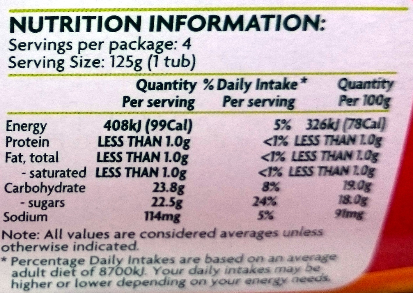 Coles Peach in Mango Flavoured Jelly - Nutrition facts - en