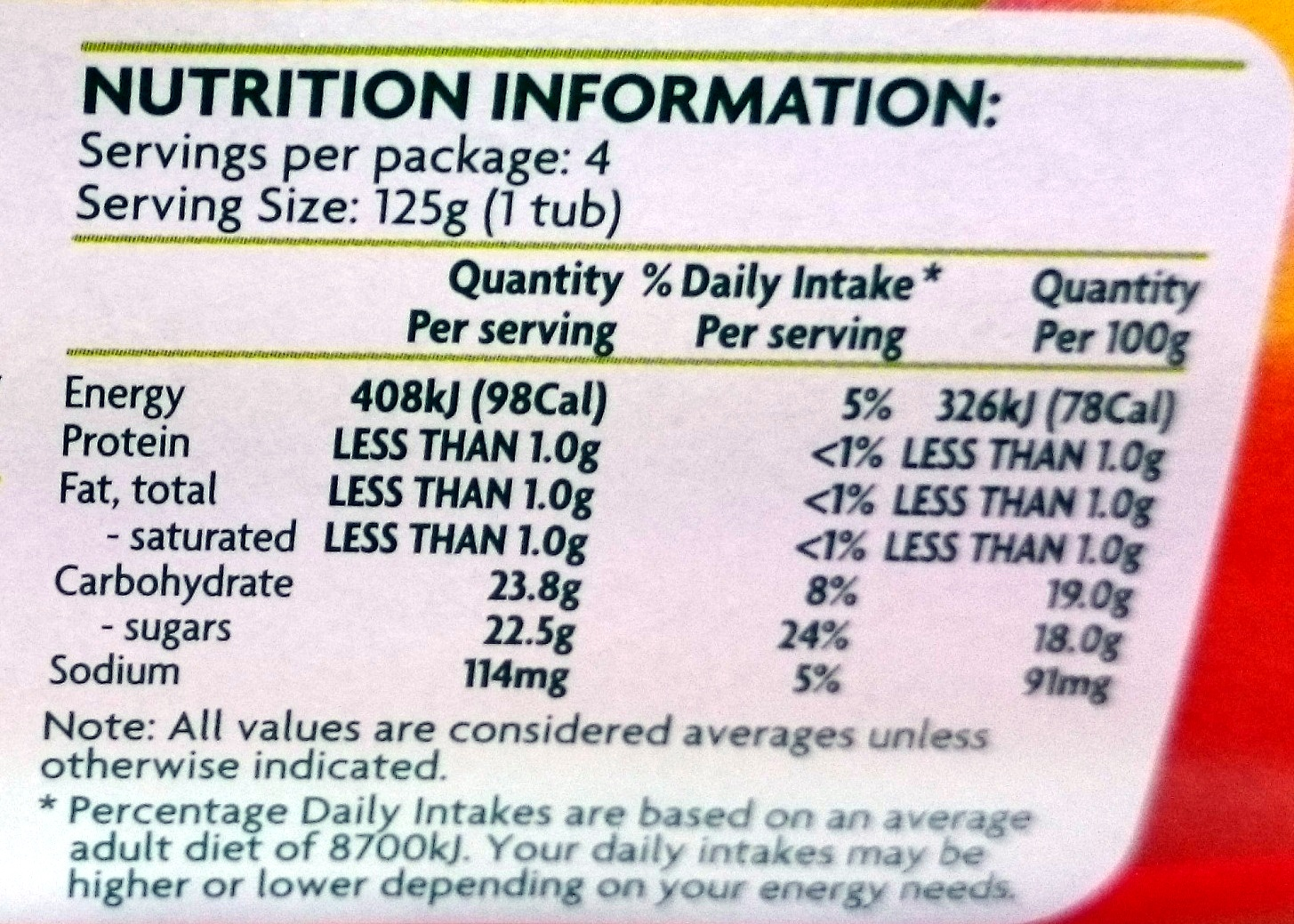 Coles Two Fruits in Strawberry Flavoured Jelly - Nutrition facts