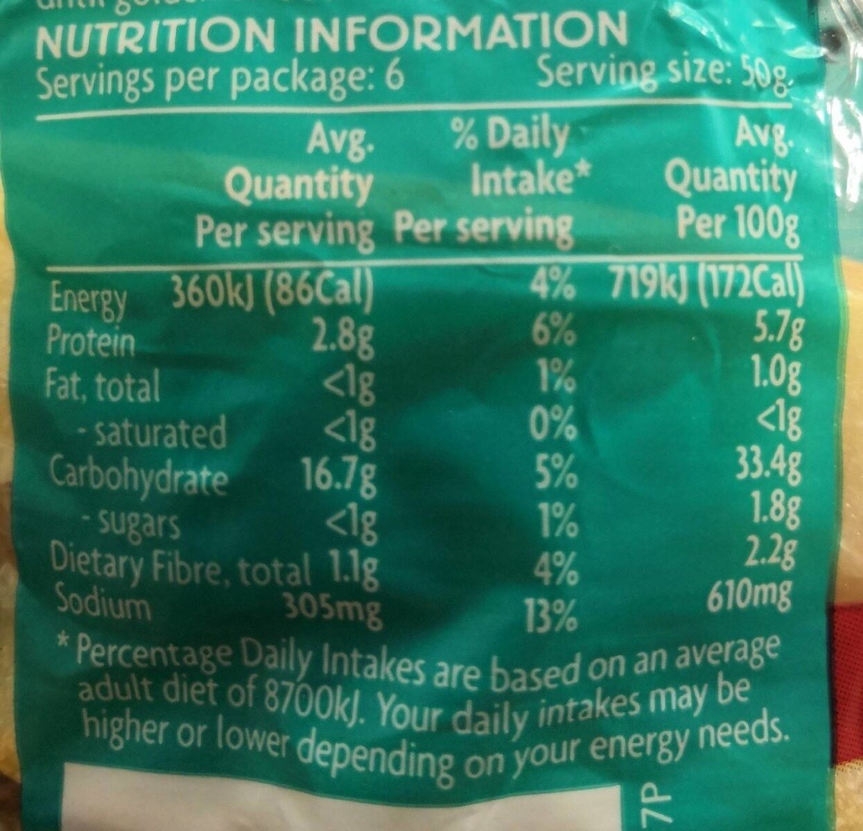 Crumpet rounds - Nutrition facts