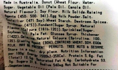 Iced Donuts - Ingredients