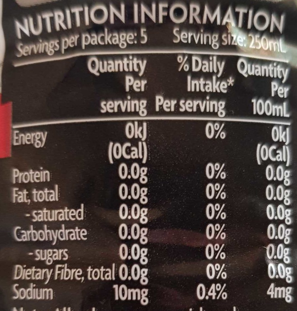 Soda Water - Nutrition facts