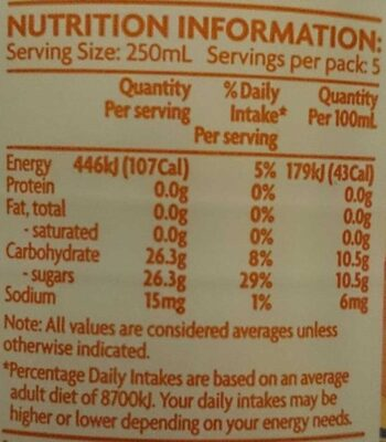 Coles Orange and Mango Mineral Water - Nutrition facts - en