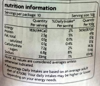 Coles Tomato Paste - Nutrition facts