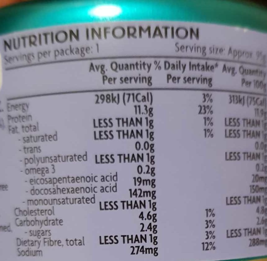 Mexican Style Tuna - Nutrition facts - en