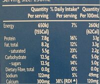 Coles Full Cream Milk - Informations nutritionnelles - en
