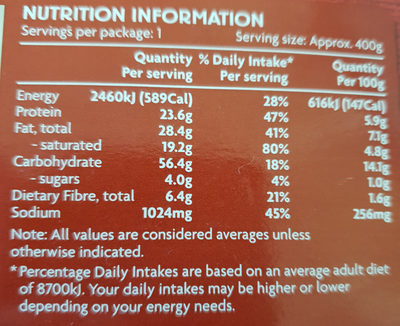 Macaroni Cheese - Nutrition facts - en