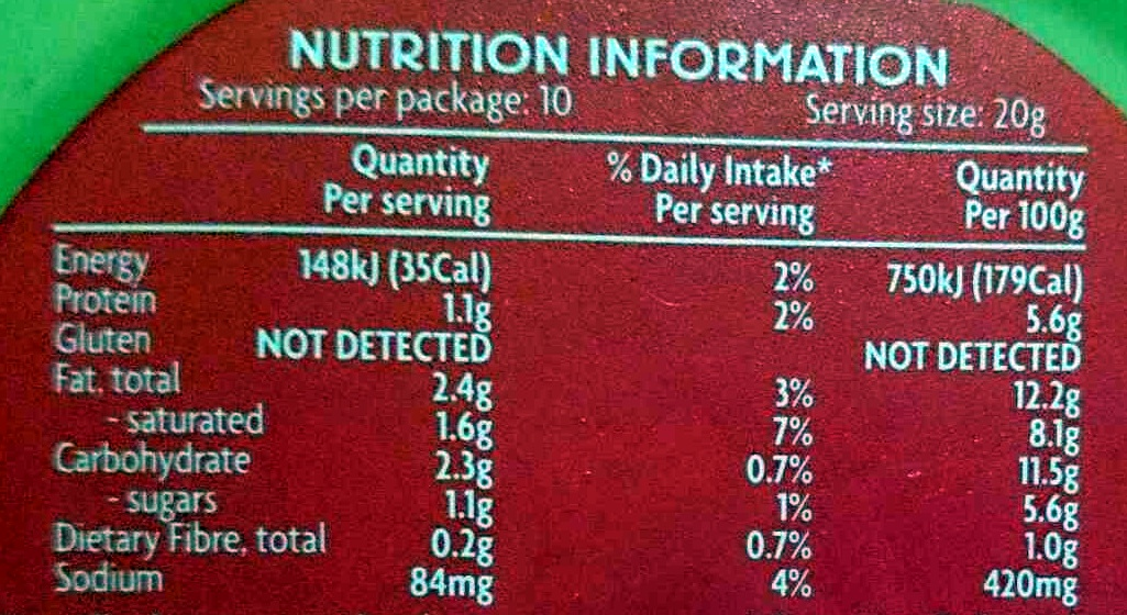 Sun-dried tomato dip - Nutrition facts - en