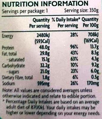 Butter Chicken - Informations nutritionnelles - en