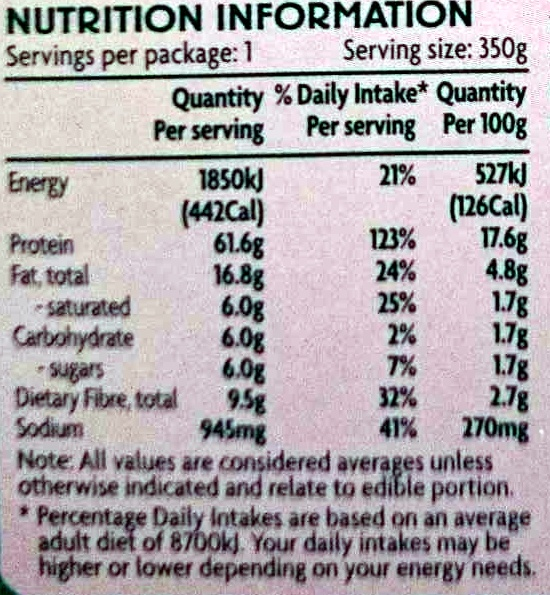 Lamb Rogan Josh - Nutrition facts