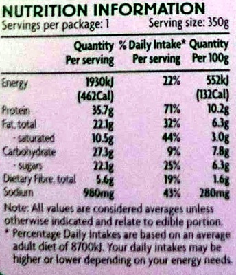 Chicken Tikka Masala - Nutrition facts