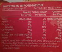 Garlic Bread - Informations nutritionnelles - en