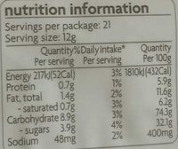 Gingernut - Nutrition facts