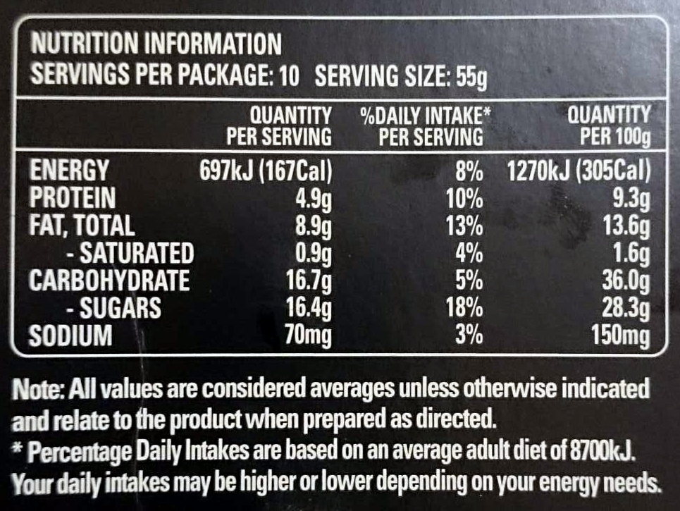 Handcrafted Flourless Orange Cake - Nutrition facts
