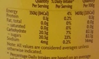 Honey - Nutrition facts - en