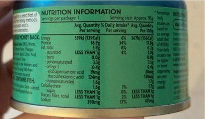 Tuna - Tomato & Basil - Nutrition facts - en