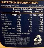 Coles Orange Juice - Nutrition facts - en