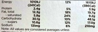 Coles Patisserie Rich Chocolate Cake - Nutrition facts - en