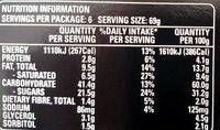 Christmas Fruit Mince Pies - Nutrition facts