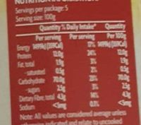 Coles Couscous - Nutrition facts