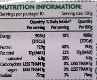 Regular Mince - Nutrition facts