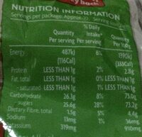 Raisins - Nutrition facts