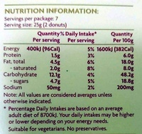 Mini Jam Donuts - Nutrition facts