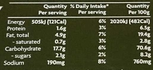 Coles Rosemary Crackers - Nutrition facts - en