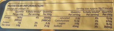 Scotch Finger - Nutrition facts