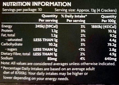 Cracked Pepper Water Crackers - Nutrition facts - en