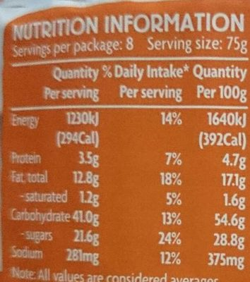 Orange & Poppyseed Cake - Nutrition facts