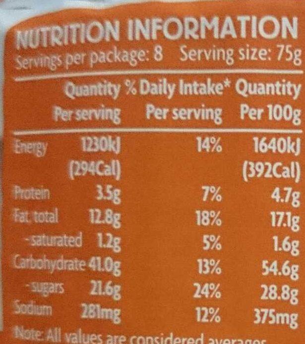Orange & Poppyseed Cake - Nutrition facts - en