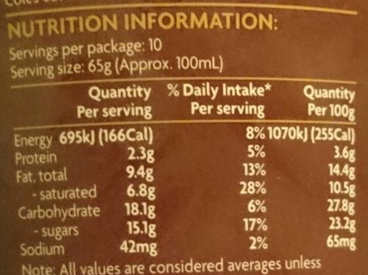 Coconut Lime Ice Cream - Nutrition facts