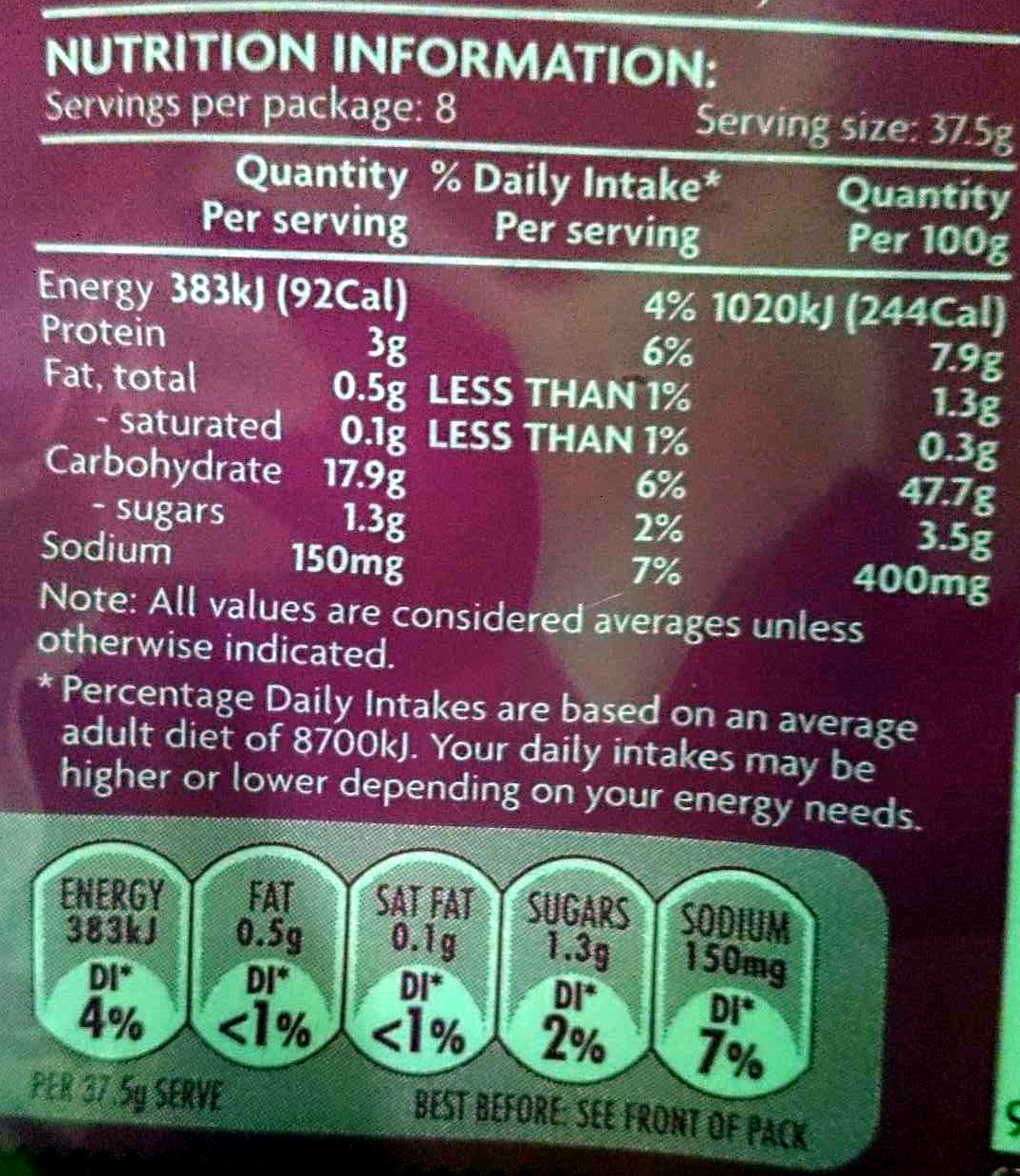 Mini White French Sticks - Nutrition facts - en