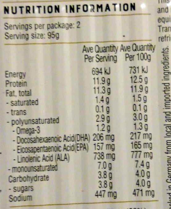 Herring Fillets in Mango Pepper Sauce - Nutrition facts - en
