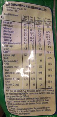 Milo - Nutrition facts - fr
