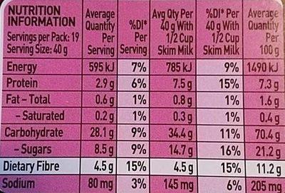 PLUS ™ Antioxidants - Nutrition facts - en