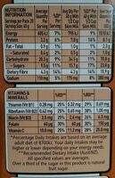 Uncle Tobys Plus Muesli Flakes - Nutrition facts