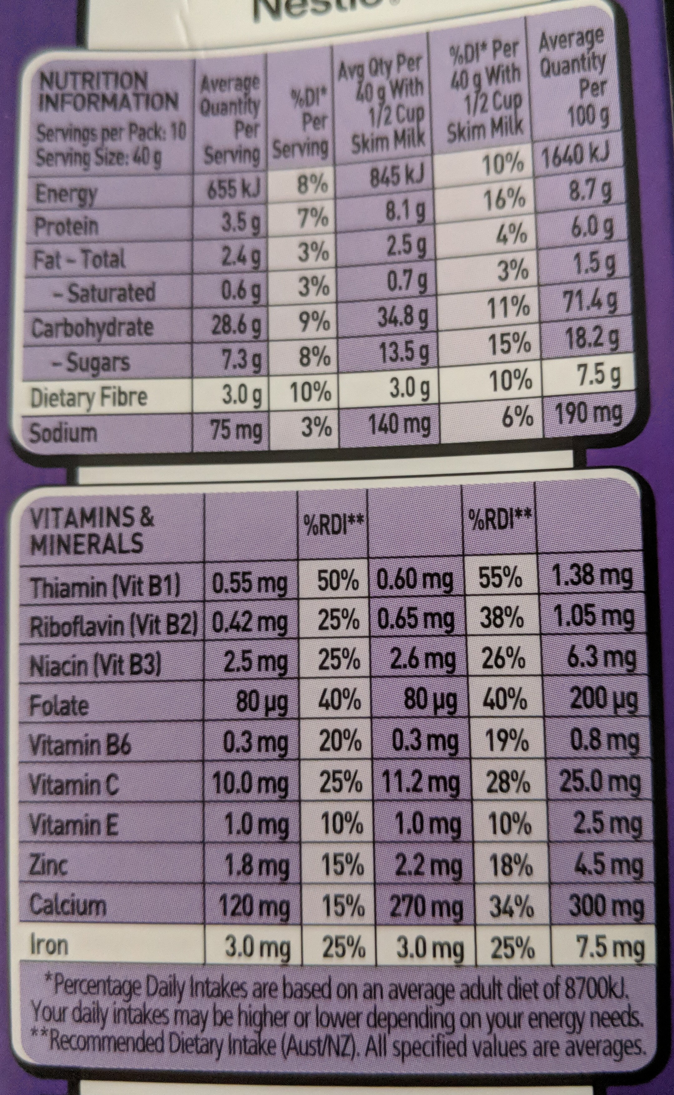 Cashew + Nutty Cluster - Nutrition facts - en