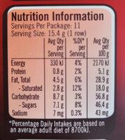 Kit Kat Dark Choc Block 170G - Informations nutritionnelles - en