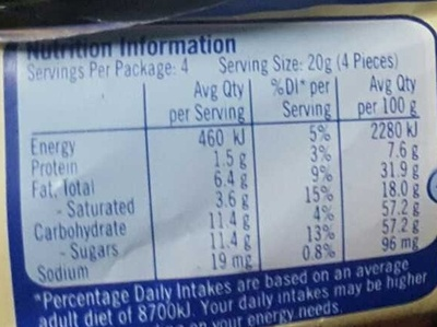 Milkybar with cookies - Nutrition facts