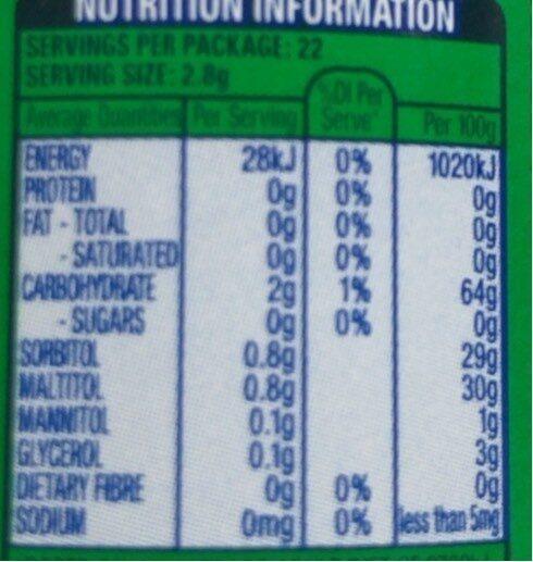 Sugarfree Extra Spearmint - Nutrition facts - en