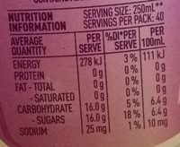 Apple blackcurrent fruit juice cordial - Nutrition facts