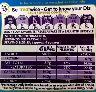 Dream - Nutrition facts - en