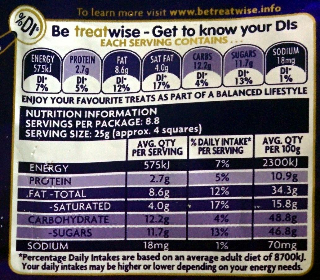 Dairy Milk Roast Almond - Nutrition facts - en