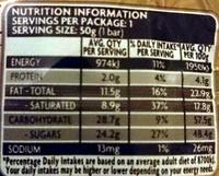 Cherry Ripe Dark Ganache Limited Edition - Nutrition facts