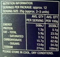 Favourites - Nutrition facts