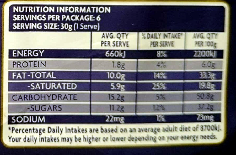 Breakaway Dark Chocolate - Nutrition facts - en